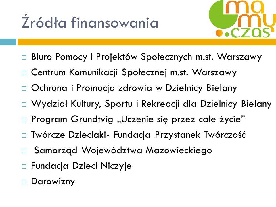 Źródła finansowania Biuro Pomocy i Projektów Społecznych m.st. Warszawy. Centrum Komunikacji Społecznej m.st. Warszawy.