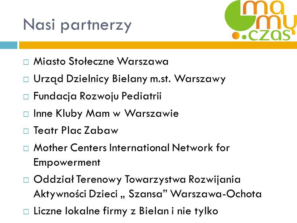 Nasi partnerzy Miasto Stołeczne Warszawa