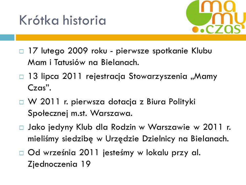 """Krótka historia 17 lutego 2009 roku - pierwsze spotkanie Klubu Mam i Tatusiów na Bielanach. 13 lipca 2011 rejestracja Stowarzyszenia """"Mamy Czas ."""