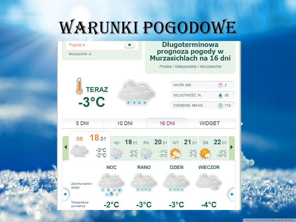 Warunki Pogodowe