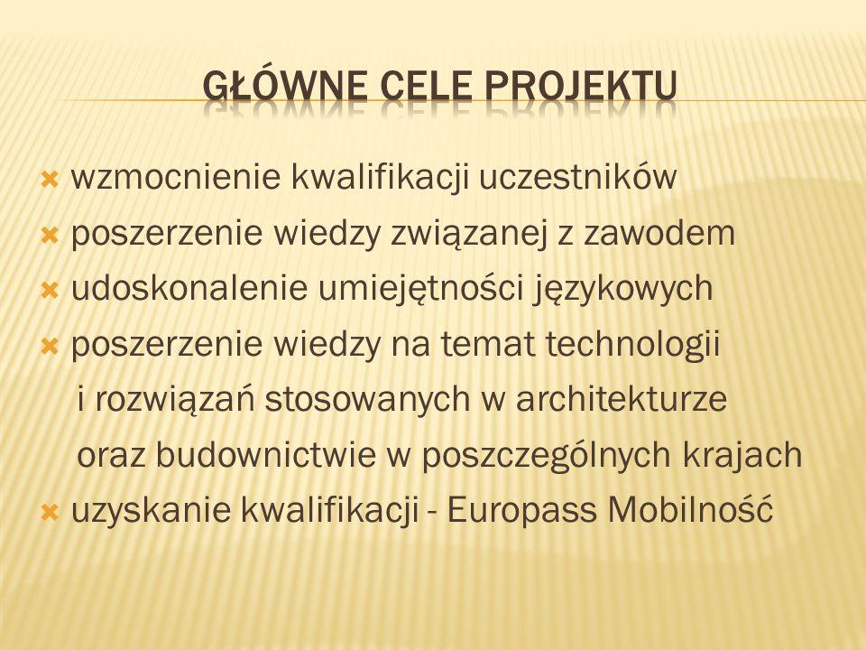 GŁÓWNE Cele projektu wzmocnienie kwalifikacji uczestników