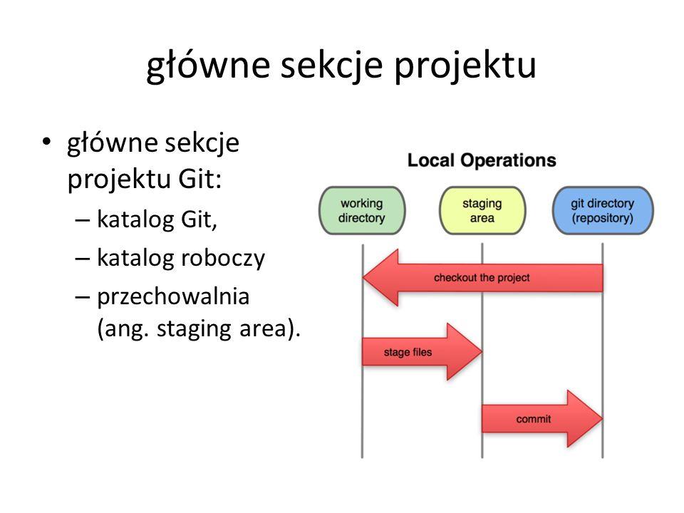 główne sekcje projektu