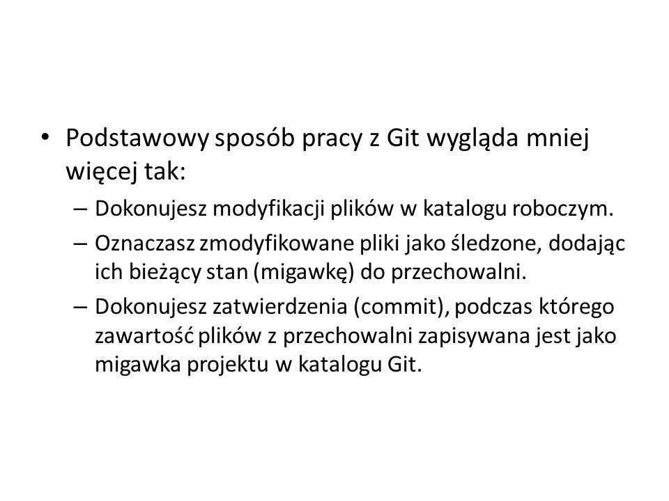 Podstawowy sposób pracy z Git wygląda mniej więcej tak: