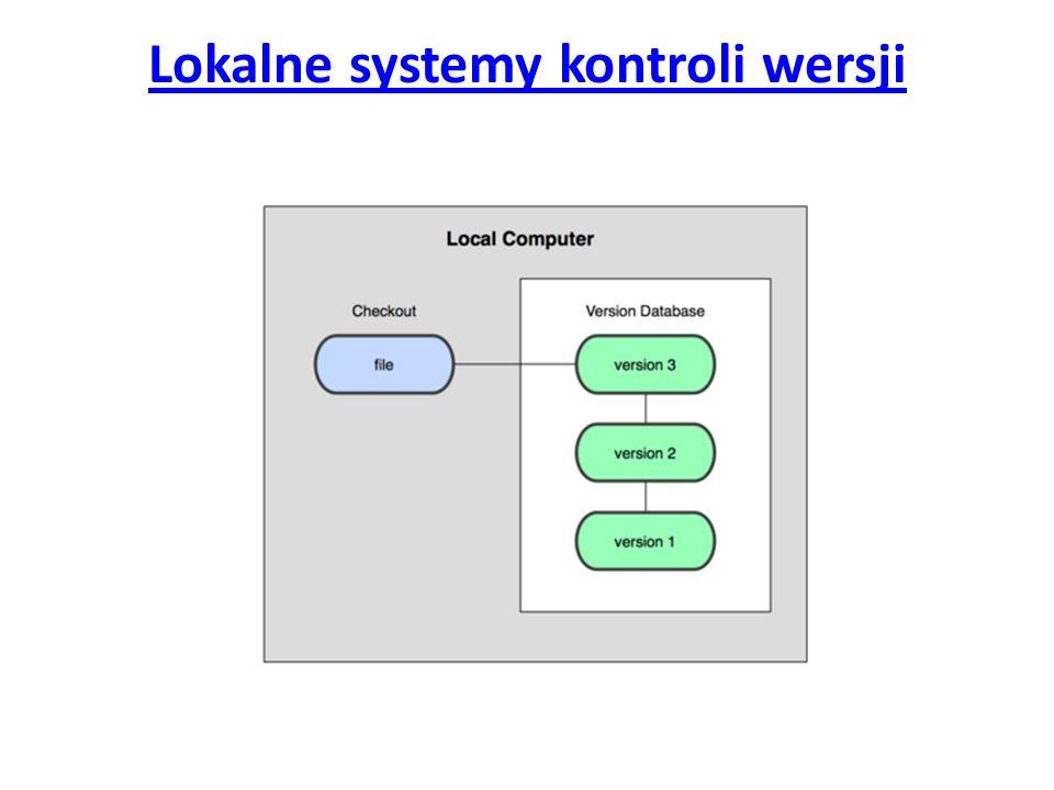 Lokalne systemy kontroli wersji