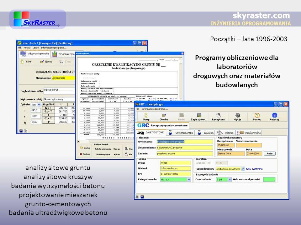 Programy obliczeniowe dla laboratoriów
