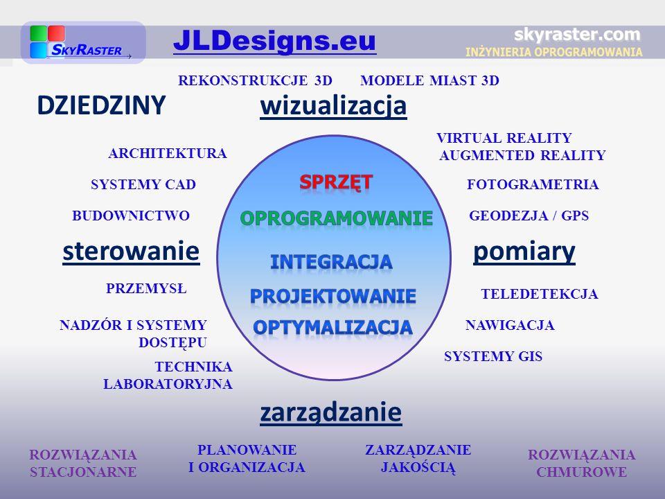DZIEDZINY wizualizacja sterowanie pomiary zarządzanie JLDesigns.eu