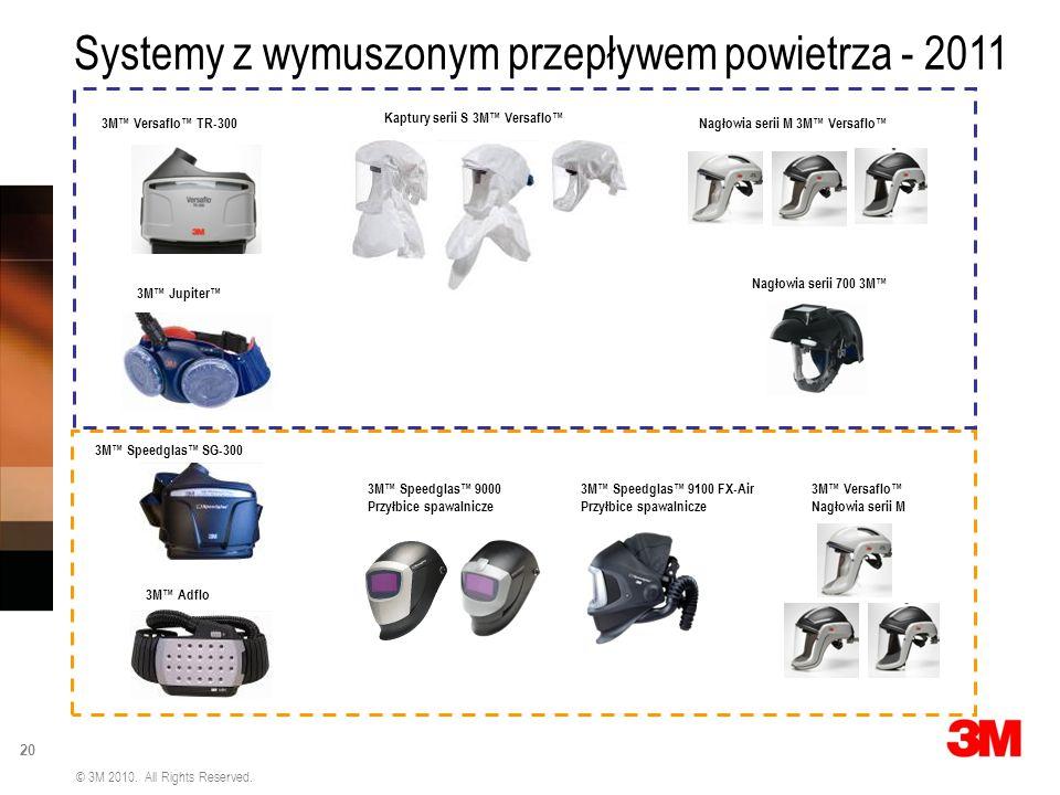 Systemy z wymuszonym przepływem powietrza - 2011