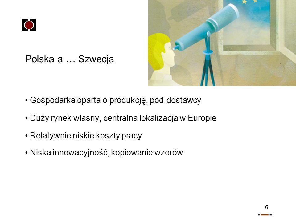 Polska a … Szwecja Gospodarka oparta o produkcję, pod-dostawcy