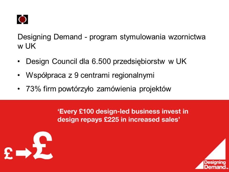 Designing Demand - program stymulowania wzornictwa w UK