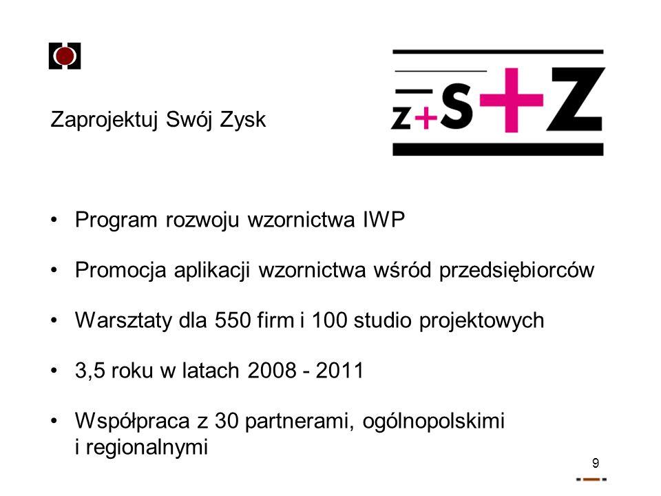 Zaprojektuj Swój Zysk Program rozwoju wzornictwa IWP. Promocja aplikacji wzornictwa wśród przedsiębiorców.