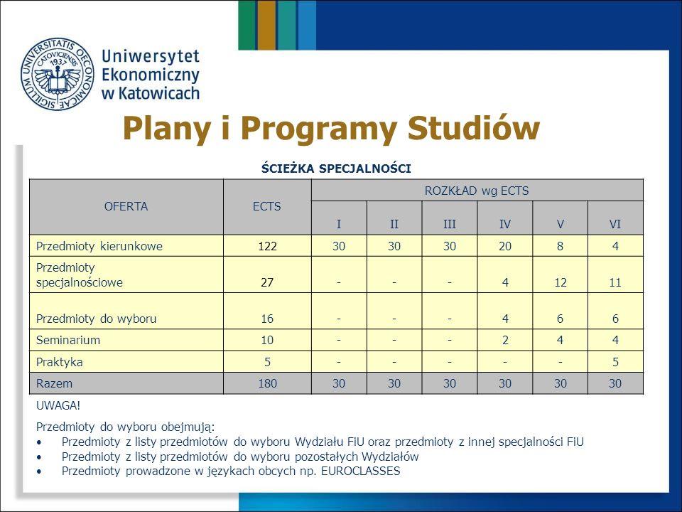 Plany i Programy Studiów