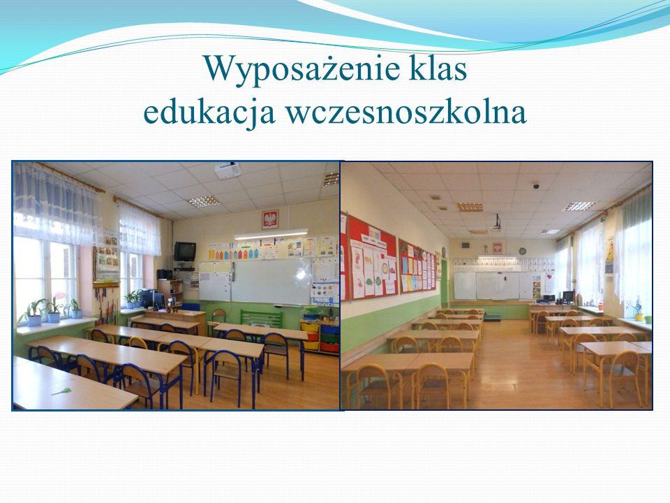 Wyposażenie klas edukacja wczesnoszkolna