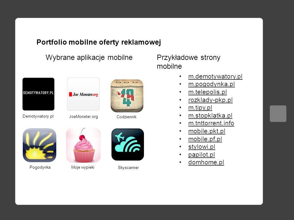 Portfolio mobilne oferty reklamowej