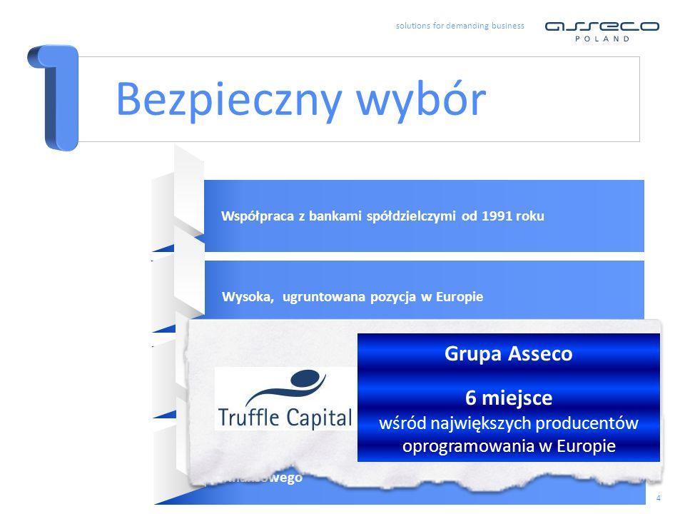 6 miejsce wśród największych producentów oprogramowania w Europie