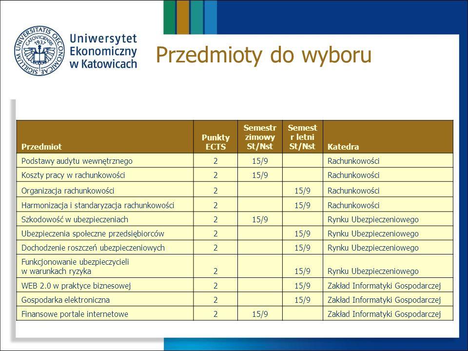 Przedmioty do wyboru Przedmiot Punkty ECTS Semestr zimowy St/Nst