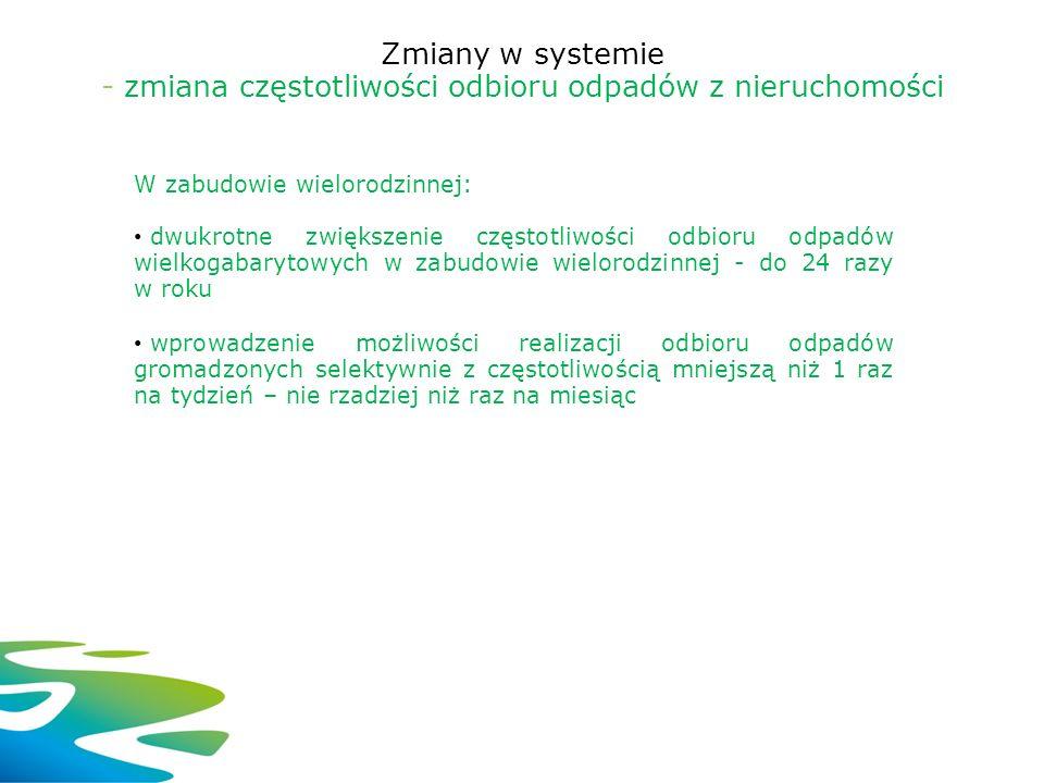 Zmiany w systemie - zmiana częstotliwości odbioru odpadów z nieruchomości