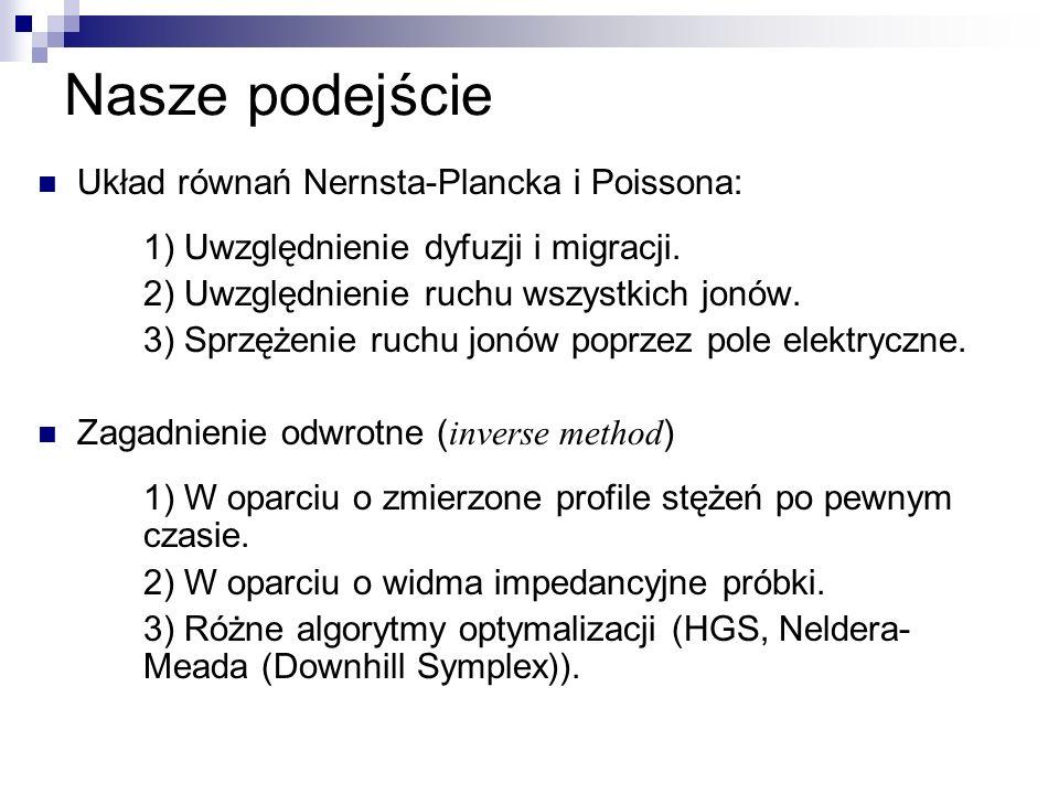 Nasze podejście Układ równań Nernsta-Plancka i Poissona: