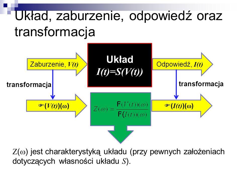 Układ, zaburzenie, odpowiedź oraz transformacja