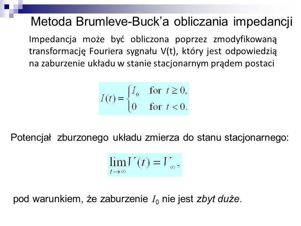 Metoda Brumleve-Buck'a obliczania impedancji