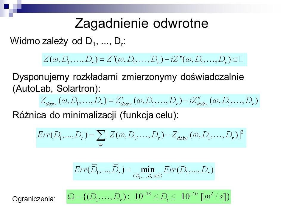 Zagadnienie odwrotne Widmo zależy od D1, ..., Dr: