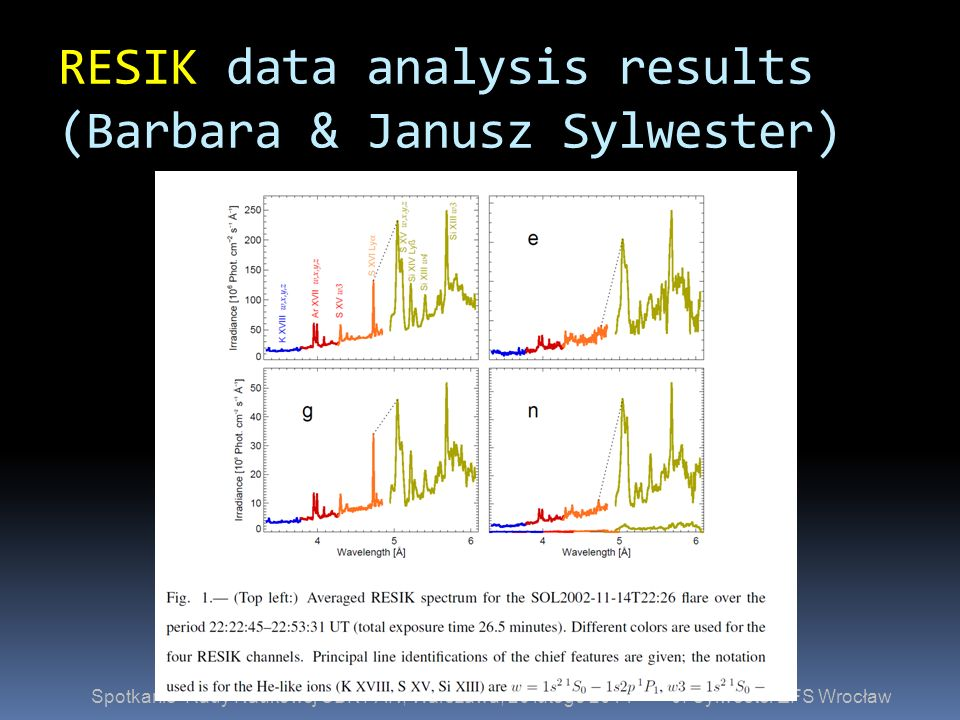 RESIK data analysis results (Barbara & Janusz Sylwester)