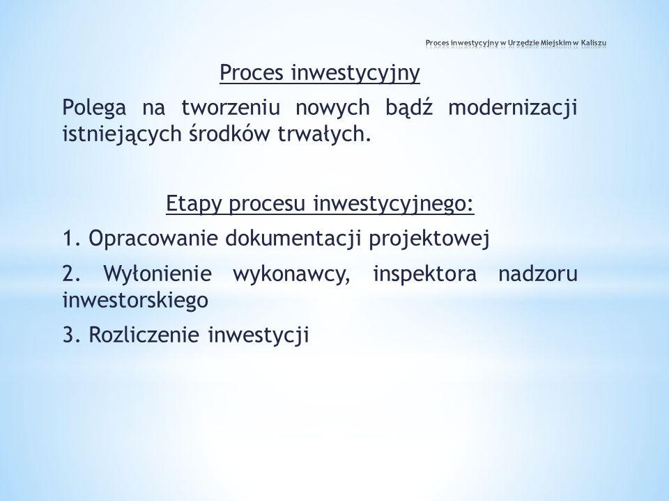 Proces inwestycyjny w Urzędzie Miejskim w Kaliszu