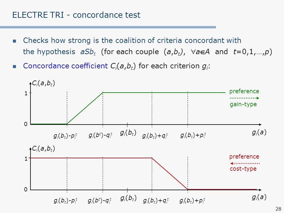 ELECTRE TRI - concordance test