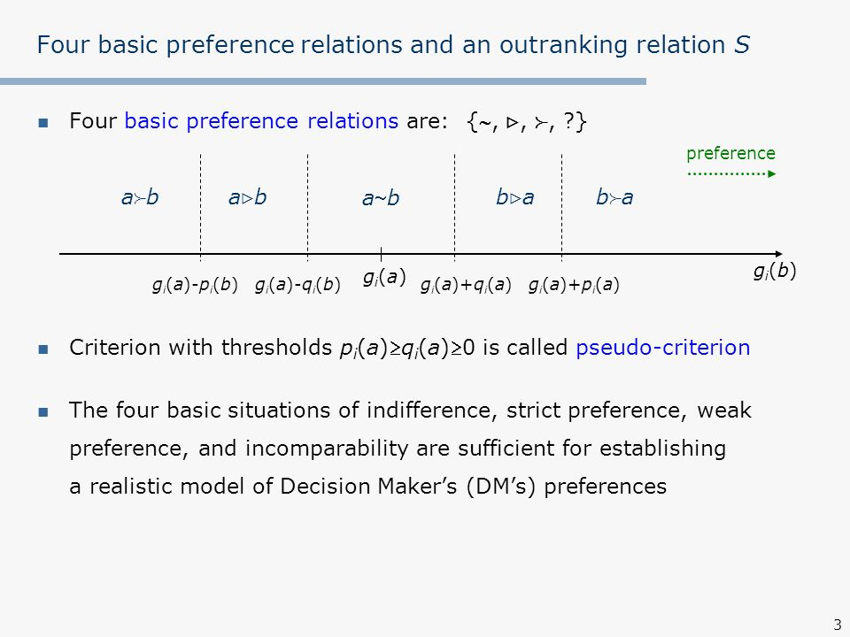 Four basic preference relations and an outranking relation S