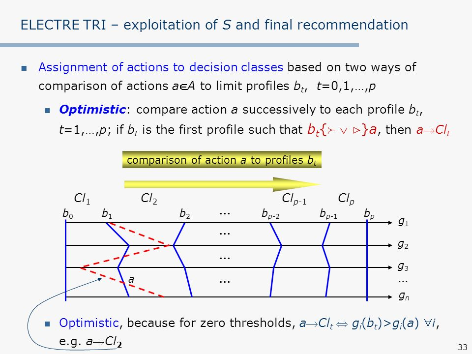 ELECTRE TRI – exploitation of S and final recommendation