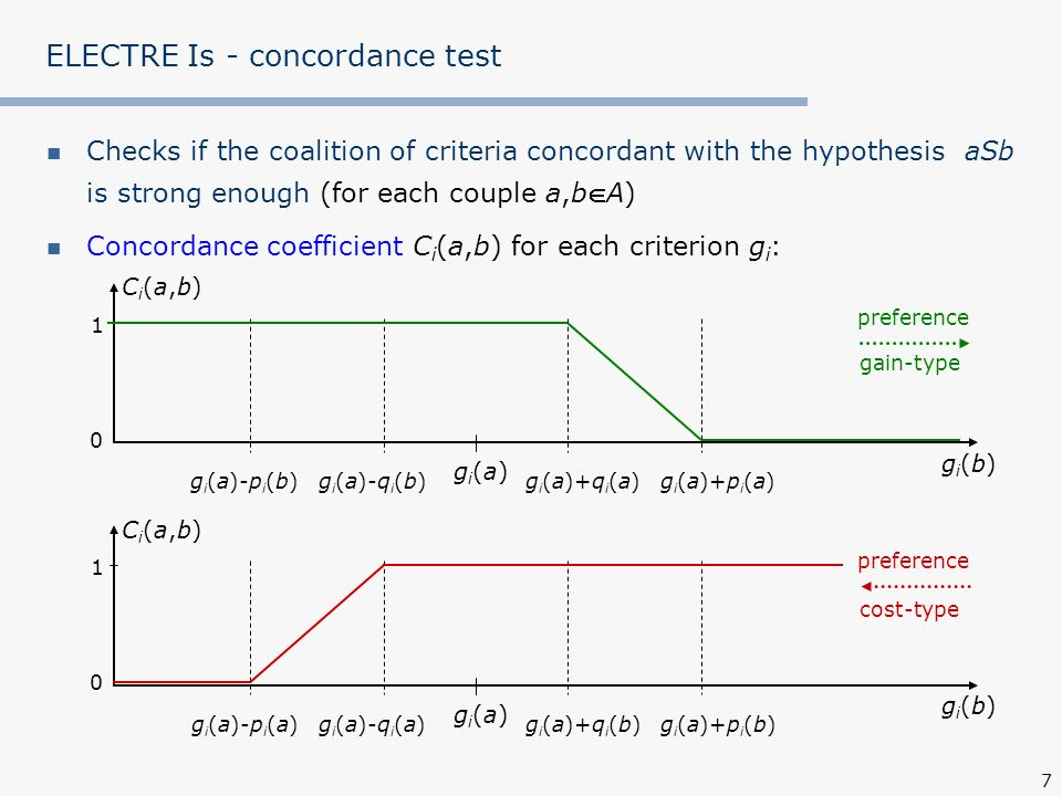 ELECTRE Is - concordance test