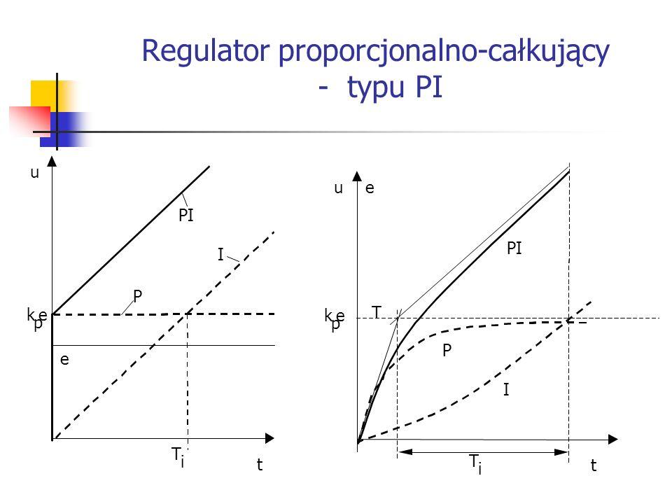 Regulator proporcjonalno-całkujący - typu PI