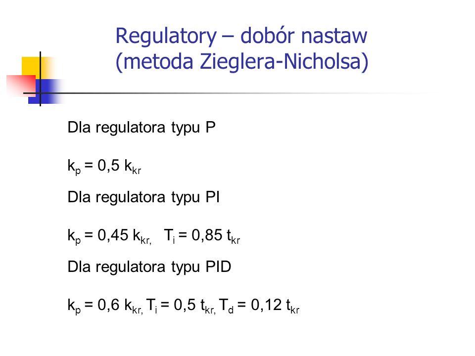 Regulatory – dobór nastaw (metoda Zieglera-Nicholsa)
