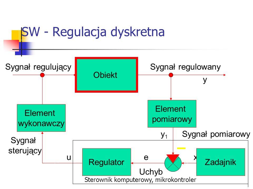 SW - Regulacja dyskretna