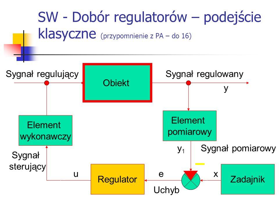 Systemy wbudowane SW - Dobór regulatorów – podejście klasyczne (przypomnienie z PA – do 16) Obiekt.