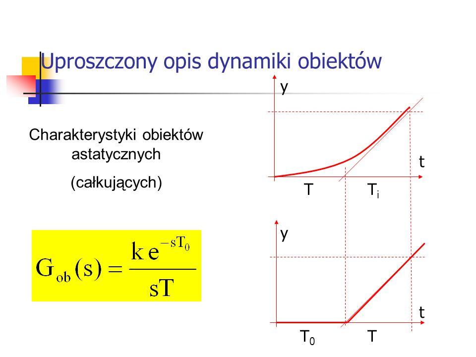 Uproszczony opis dynamiki obiektów