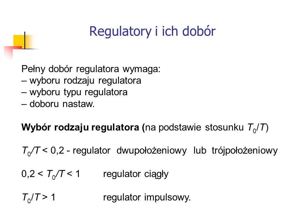 Regulatory i ich dobór Pełny dobór regulatora wymaga: