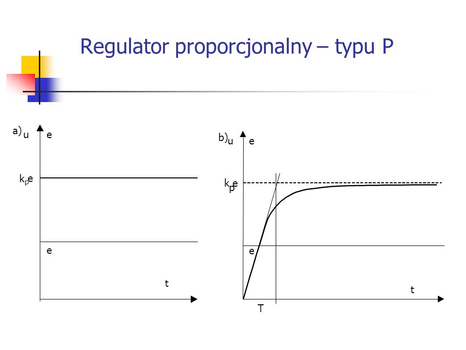 Regulator proporcjonalny – typu P