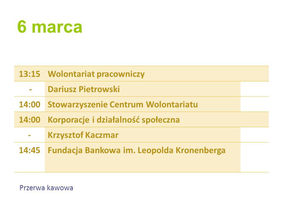 6 marca 13:15 Wolontariat pracowniczy - Dariusz Pietrowski 14:00