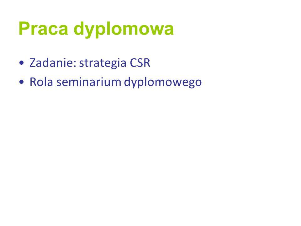 Praca dyplomowa Zadanie: strategia CSR Rola seminarium dyplomowego
