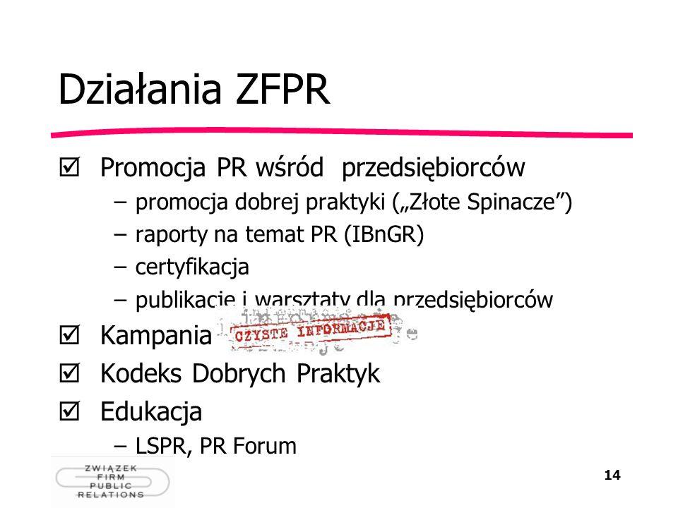 Działania ZFPR Promocja PR wśród przedsiębiorców Kampania