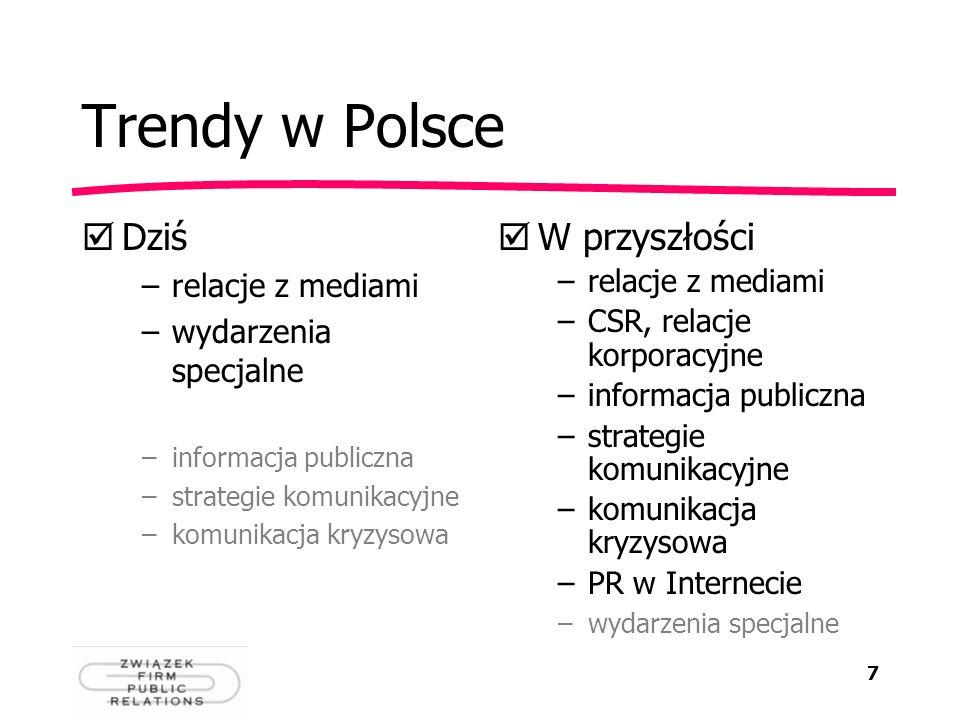 Trendy w Polsce Dziś W przyszłości relacje z mediami