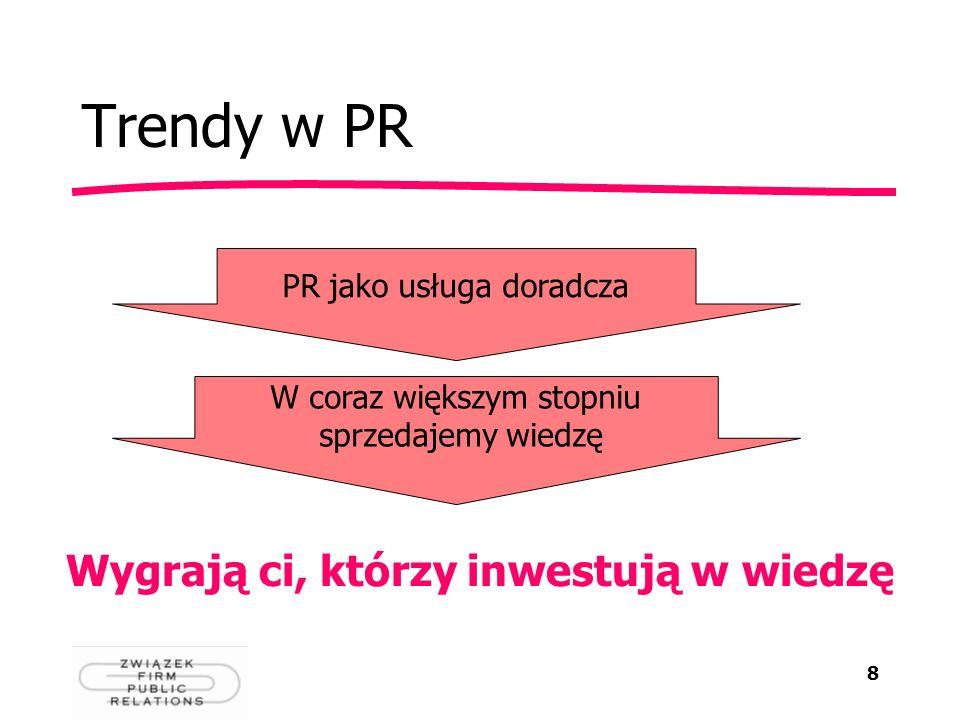 Trendy w PR Wygrają ci, którzy inwestują w wiedzę