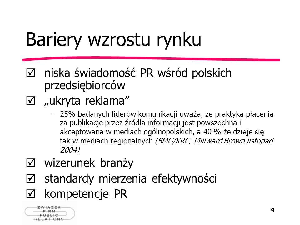 """Bariery wzrostu rynku niska świadomość PR wśród polskich przedsiębiorców. """"ukryta reklama"""