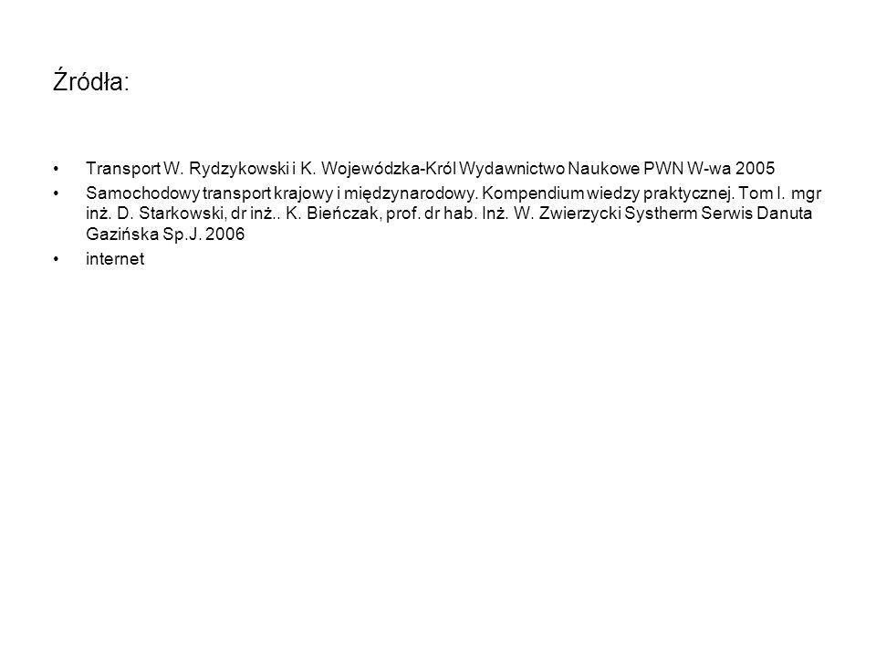Źródła: Transport W. Rydzykowski i K. Wojewódzka-Król Wydawnictwo Naukowe PWN W-wa 2005.