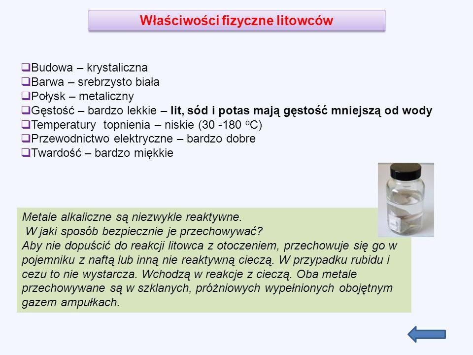 Właściwości fizyczne litowców