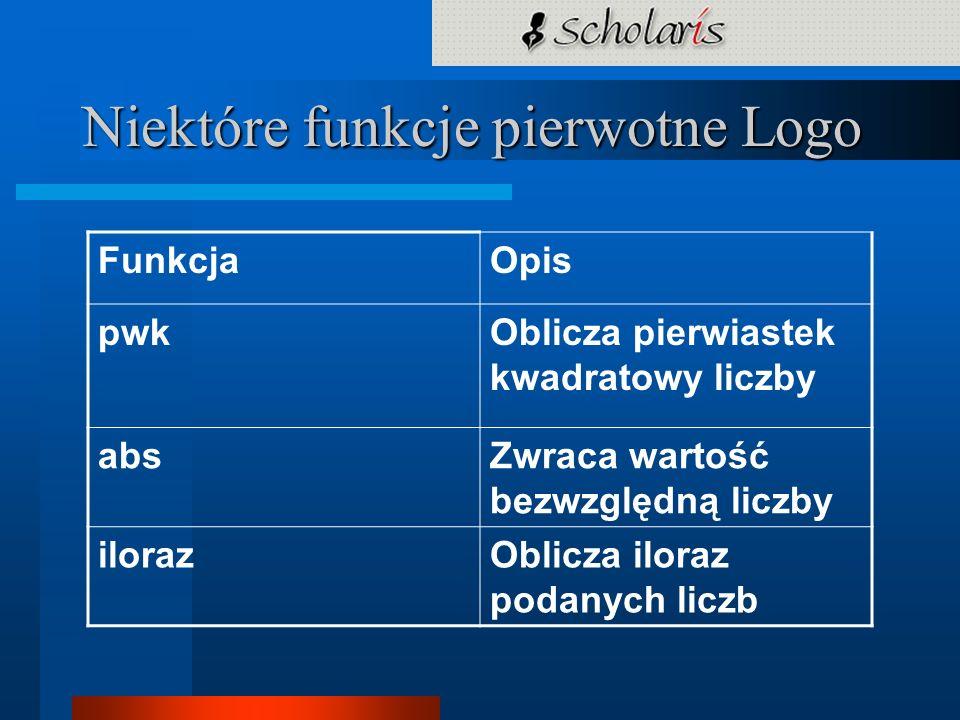 Niektóre funkcje pierwotne Logo