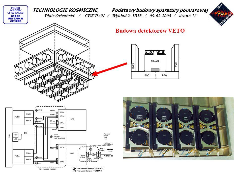 Budowa detektorów VETO