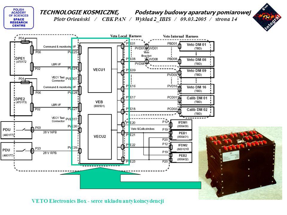 TECHNOLOGIE KOSMICZNE, Podstawy budowy aparatury pomiarowej Piotr Orleański / CBK PAN / Wykład 2_IBIS / 09.03.2005 / strona 14