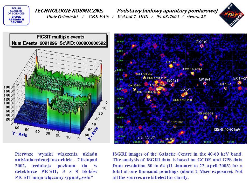 TECHNOLOGIE KOSMICZNE, Podstawy budowy aparatury pomiarowej Piotr Orleański / CBK PAN / Wykład 2_IBIS / 09.03.2005 / strona 25