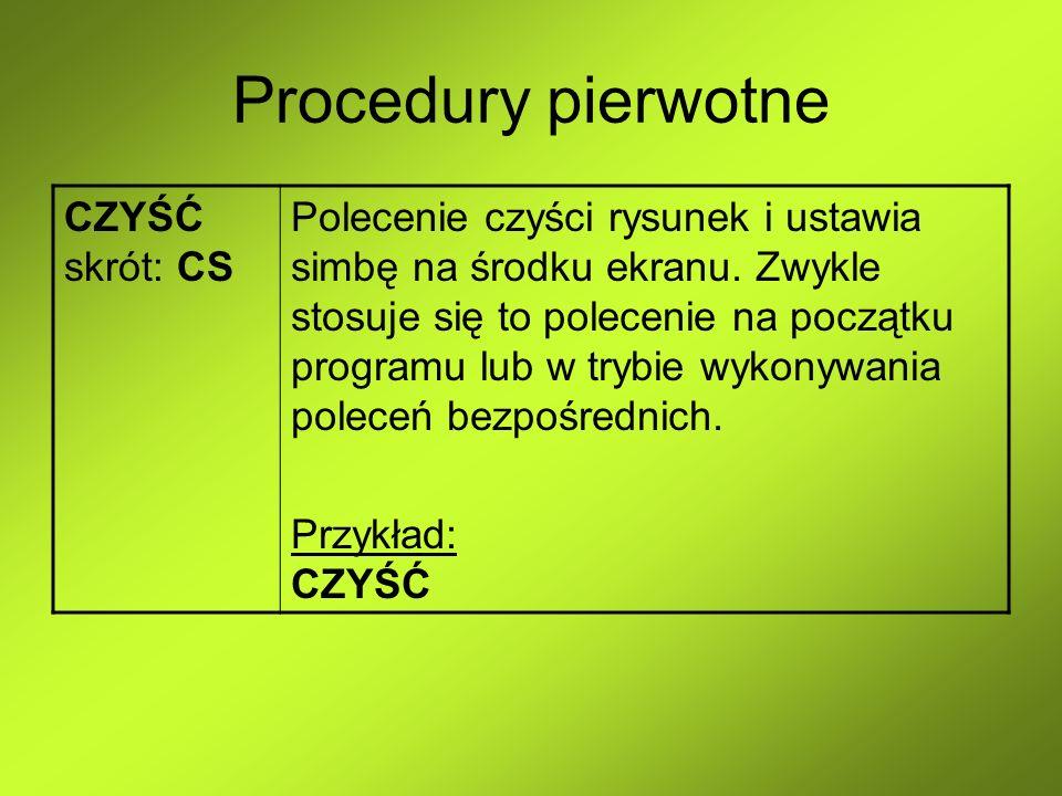 Procedury pierwotne CZYŚĆ skrót: CS